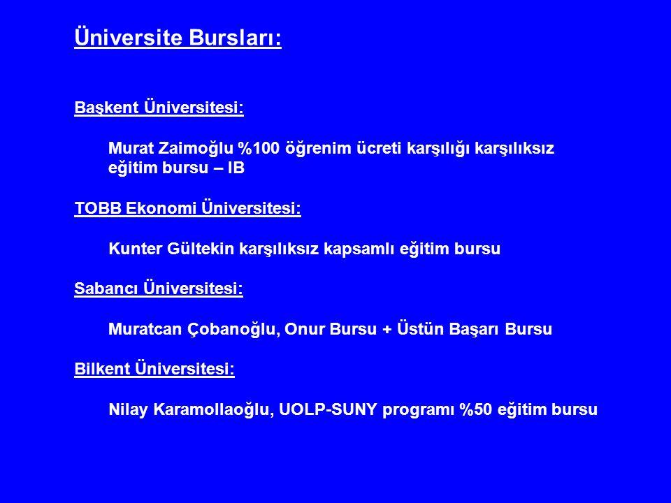 Üniversite Bursları: Başkent Üniversitesi: