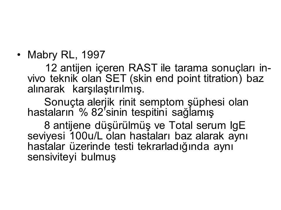 Mabry RL, 1997 12 antijen içeren RAST ile tarama sonuçları in-vivo teknik olan SET (skin end point titration) baz alınarak karşılaştırılmış.