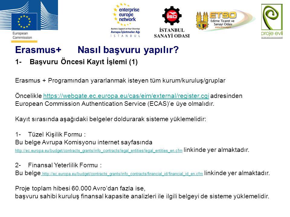 Erasmus+ Nasıl başvuru yapılır