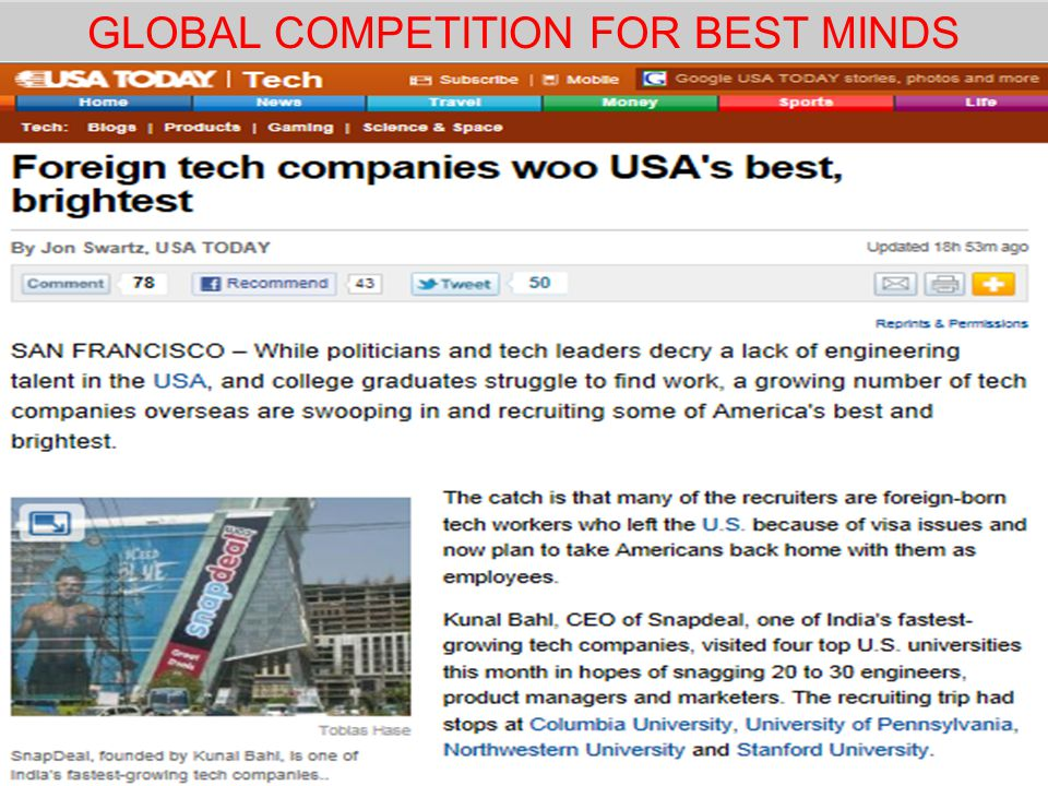 GLOBAL COMPETITION FOR BEST MINDS