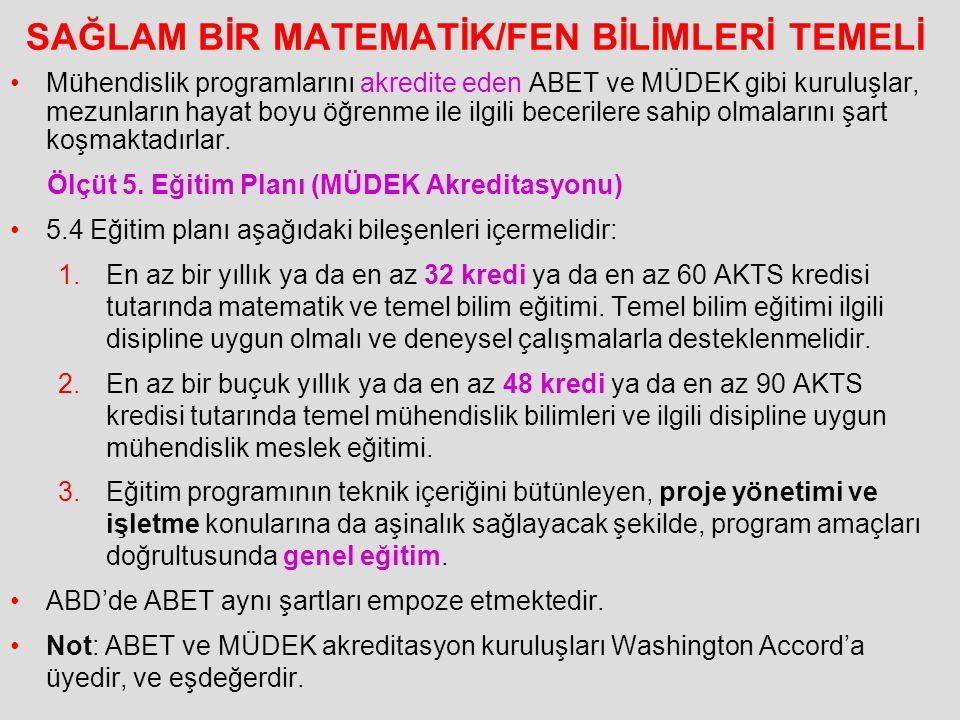 SAĞLAM BİR MATEMATİK/FEN BİLİMLERİ TEMELİ