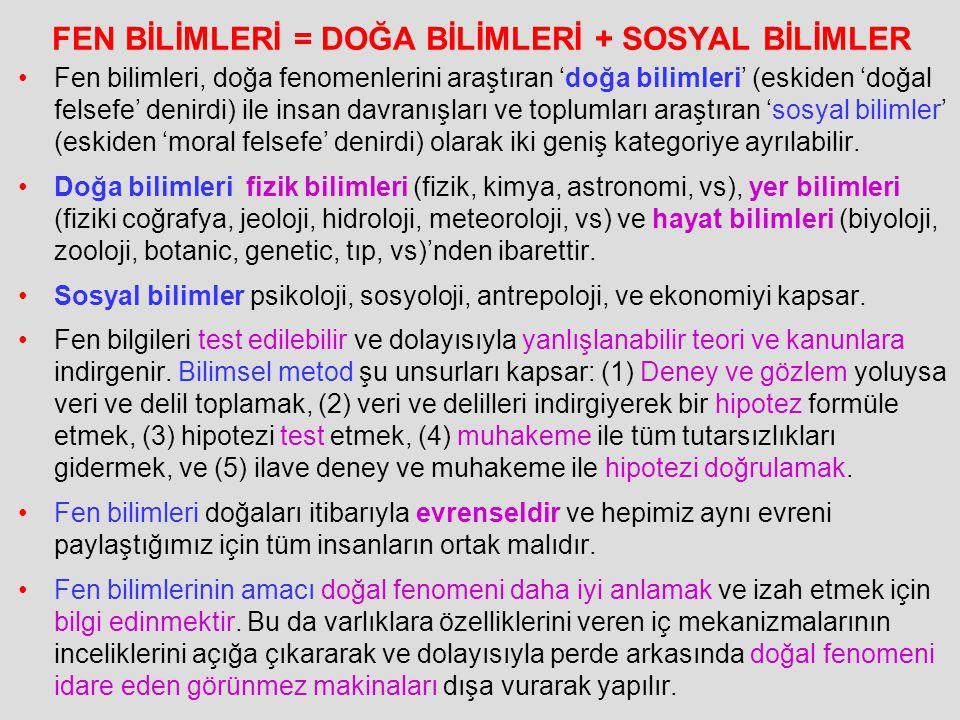 FEN BİLİMLERİ = DOĞA BİLİMLERİ + SOSYAL BİLİMLER