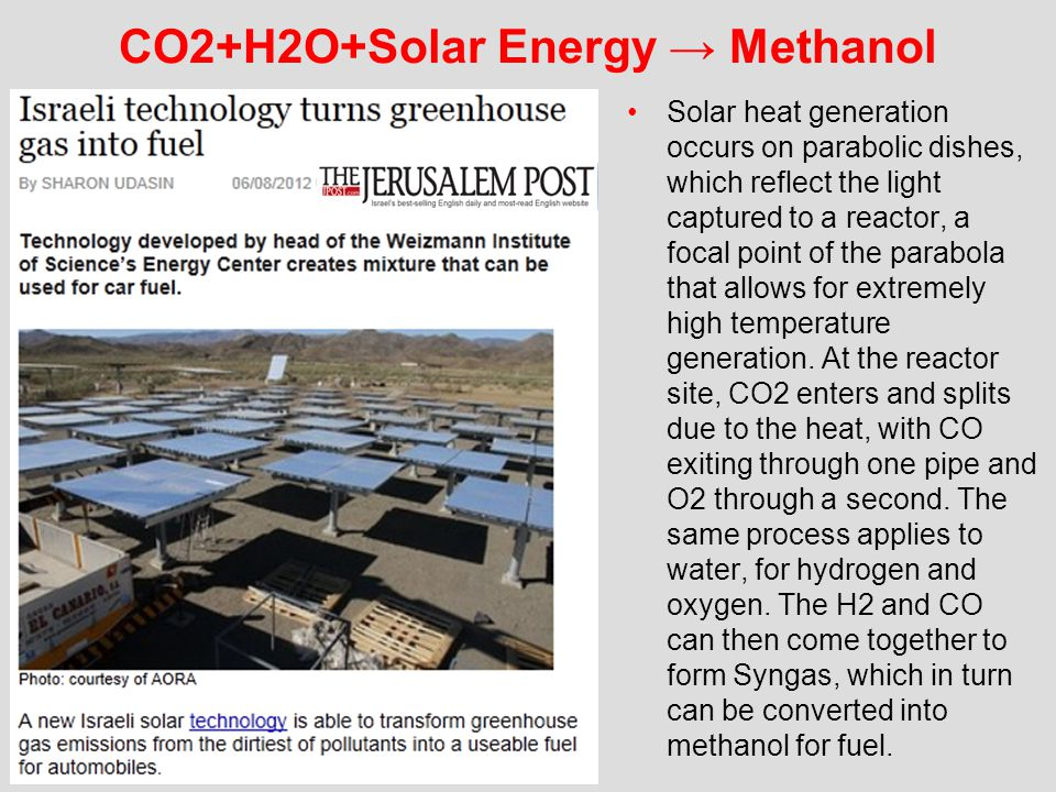 CO2+H2O+Solar Energy → Methanol