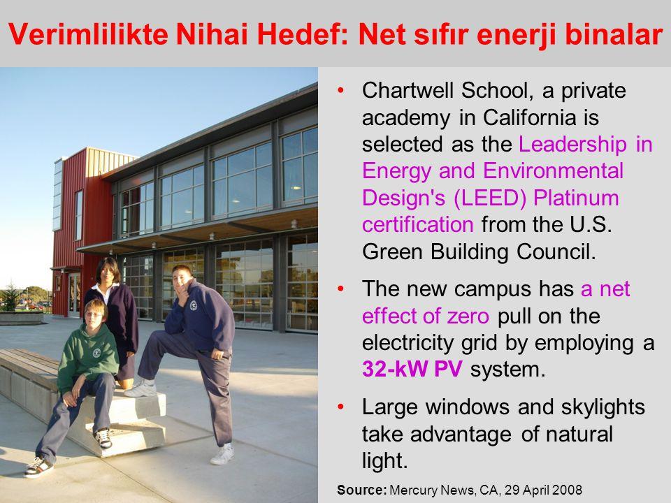 Verimlilikte Nihai Hedef: Net sıfır enerji binalar