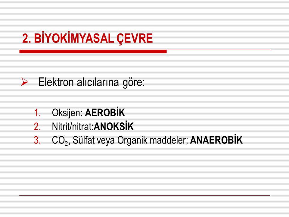 2. BİYOKİMYASAL ÇEVRE Elektron alıcılarına göre: Oksijen: AEROBİK