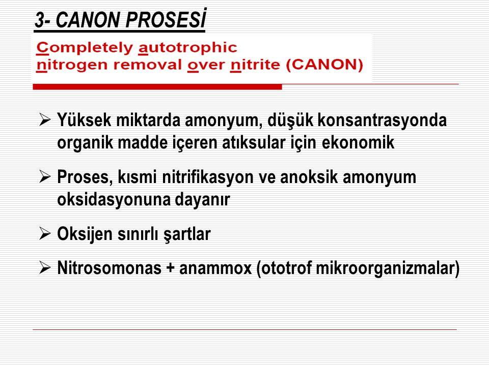 3- CANON PROSESİ Yüksek miktarda amonyum, düşük konsantrasyonda organik madde içeren atıksular için ekonomik.