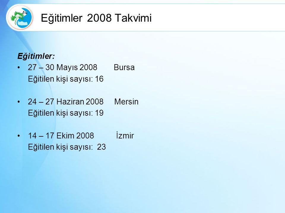 Eğitimler 2008 Takvimi Eğitimler: 27 – 30 Mayıs 2008 Bursa