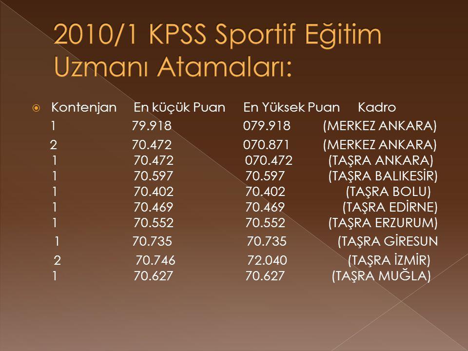 2010/1 KPSS Sportif Eğitim Uzmanı Atamaları: