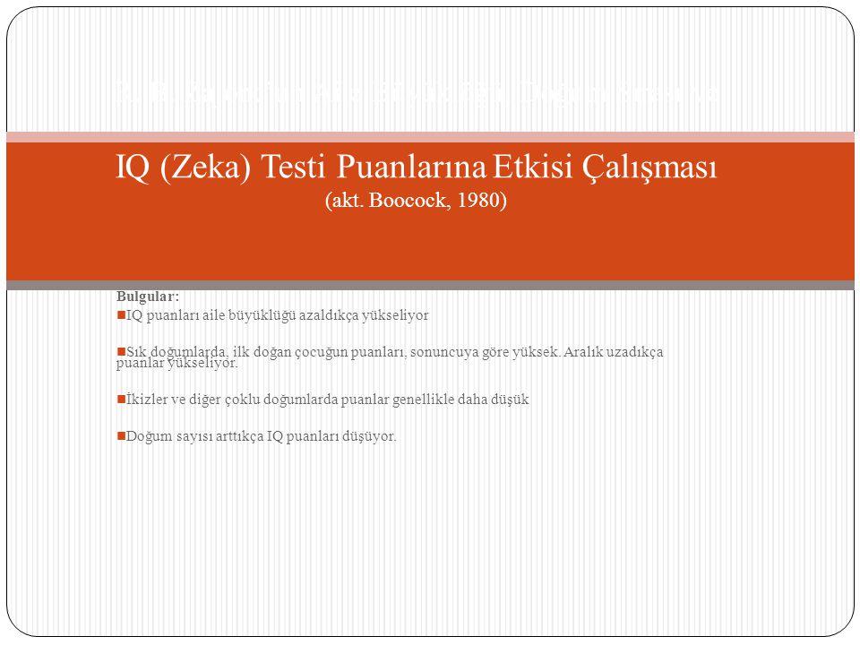 R. B. Zajonc'un Aile Büyüklüğü, Doğum Sırası ve IQ (Zeka) Testi Puanlarına Etkisi Çalışması (akt. Boocock, 1980)