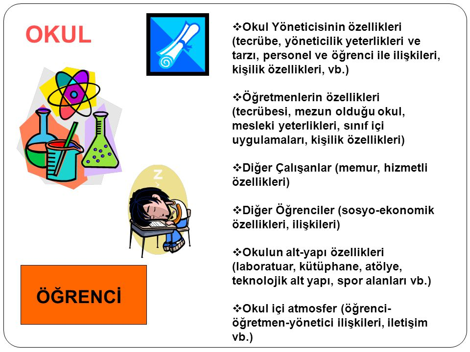 OKUL Okul Yöneticisinin özellikleri (tecrübe, yöneticilik yeterlikleri ve tarzı, personel ve öğrenci ile ilişkileri, kişilik özellikleri, vb.)