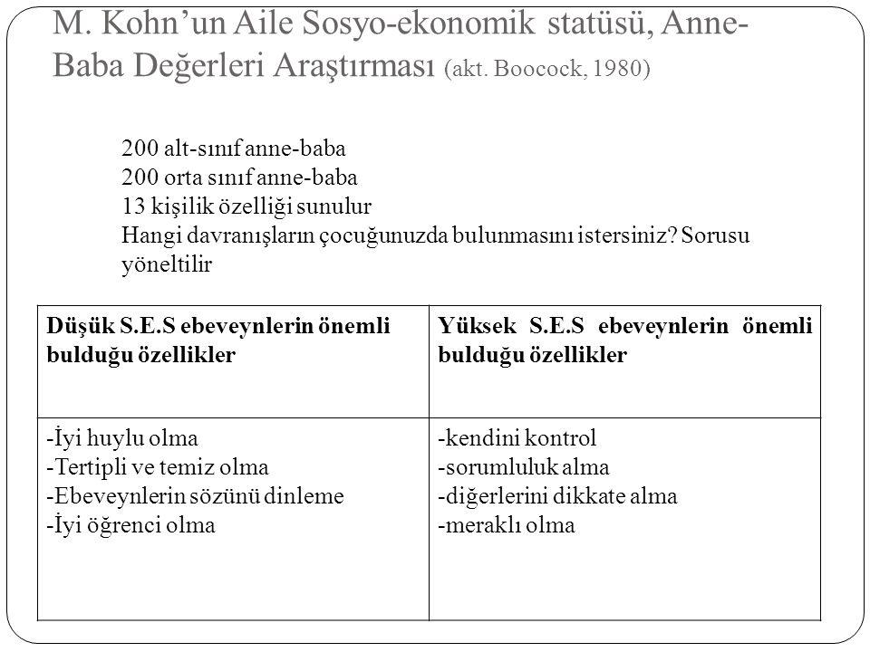 M. Kohn'un Aile Sosyo-ekonomik statüsü, Anne-Baba Değerleri Araştırması (akt. Boocock, 1980)