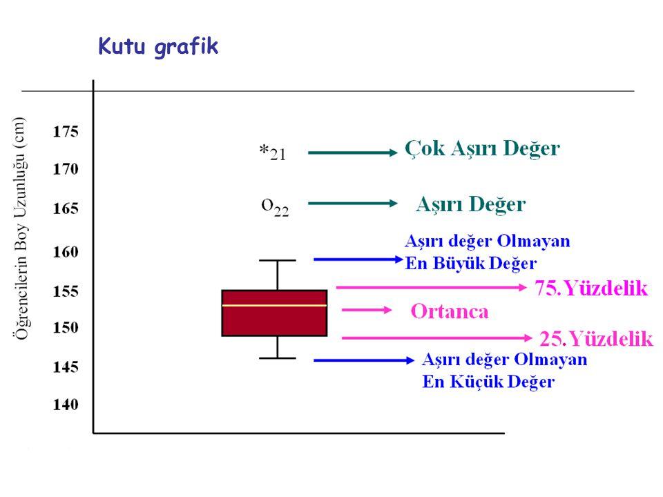 Kutu grafik