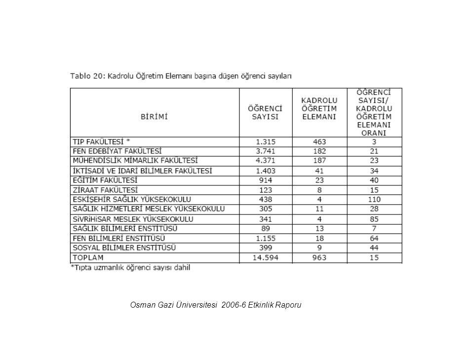 Osman Gazi Üniversitesi 2006-6 Etkinlik Raporu