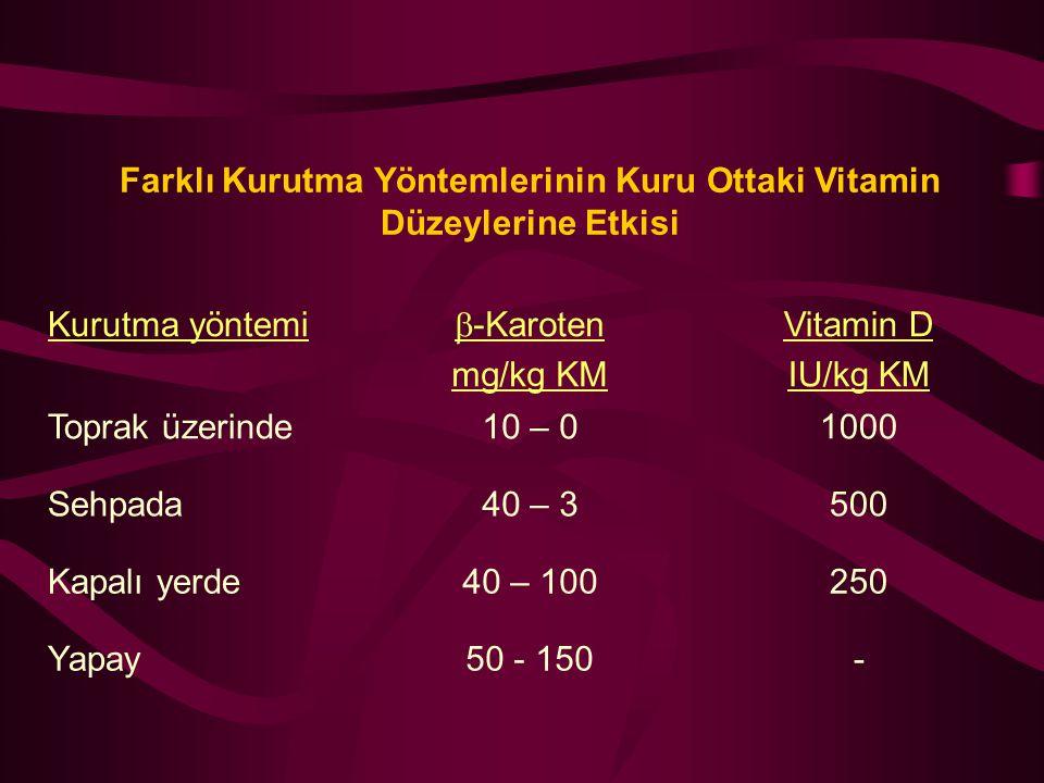 Farklı Kurutma Yöntemlerinin Kuru Ottaki Vitamin Düzeylerine Etkisi