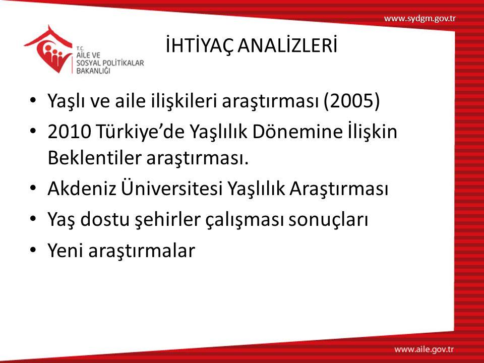 Yaşlı ve aile ilişkileri araştırması (2005)