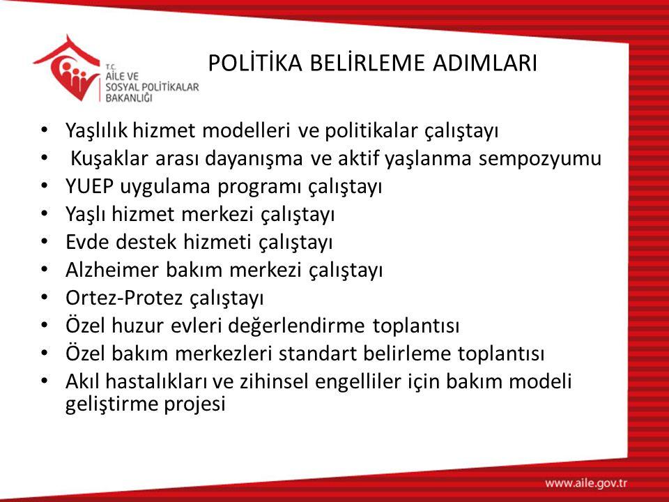 POLİTİKA BELİRLEME ADIMLARI