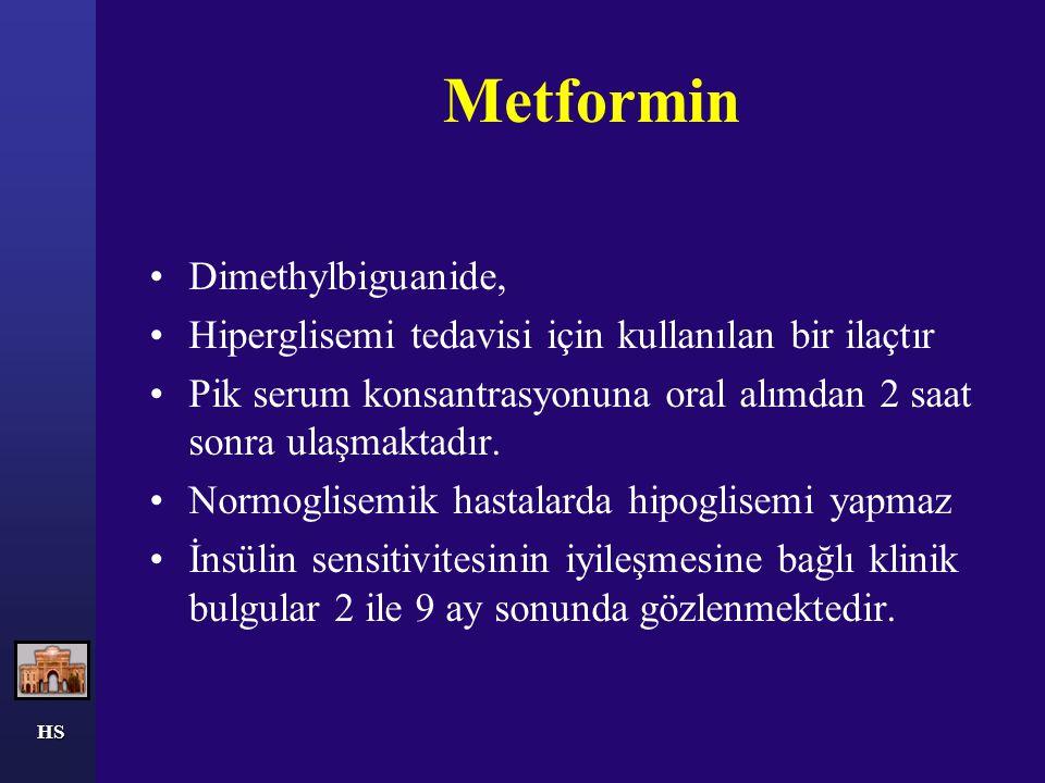 Metformin Dimethylbiguanide,