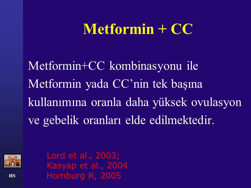 Metformin + CC Metformin+CC kombinasyonu ile