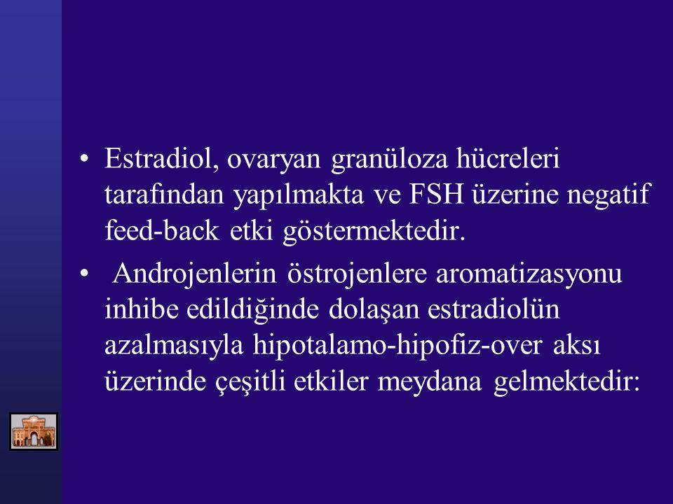 Estradiol, ovaryan granüloza hücreleri tarafından yapılmakta ve FSH üzerine negatif feed-back etki göstermektedir.