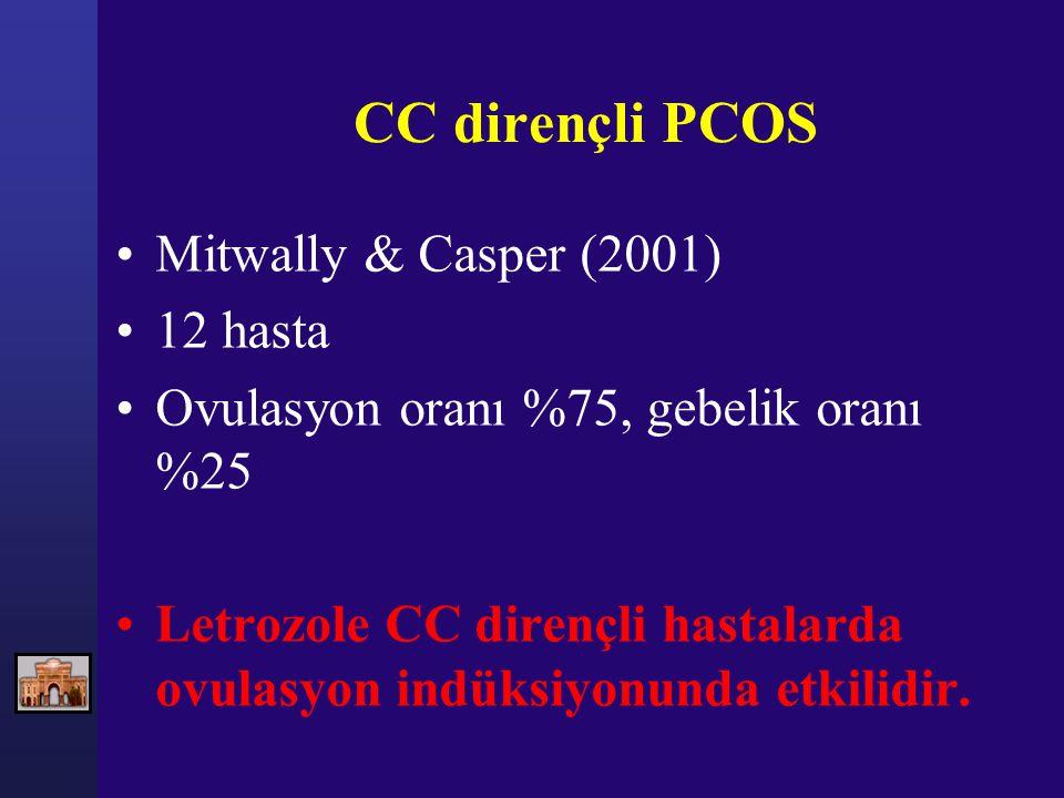 CC dirençli PCOS Mitwally & Casper (2001) 12 hasta
