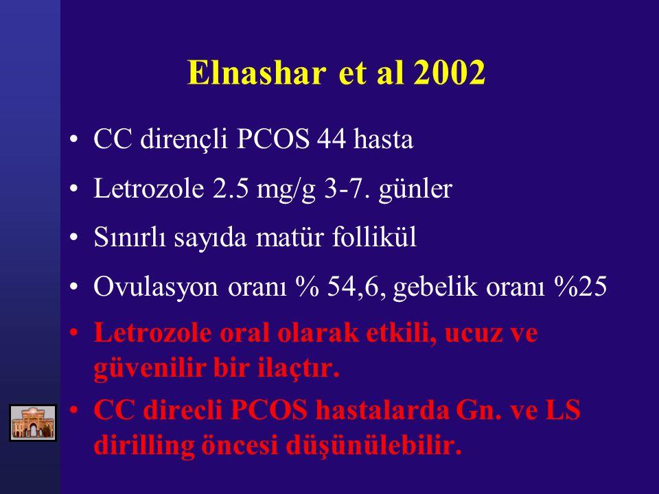 Elnashar et al 2002 CC dirençli PCOS 44 hasta