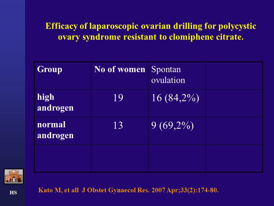 Efficacy of laparoscopic ovarian drilling for polycystic ovary syndrome resistant to clomiphene citrate.