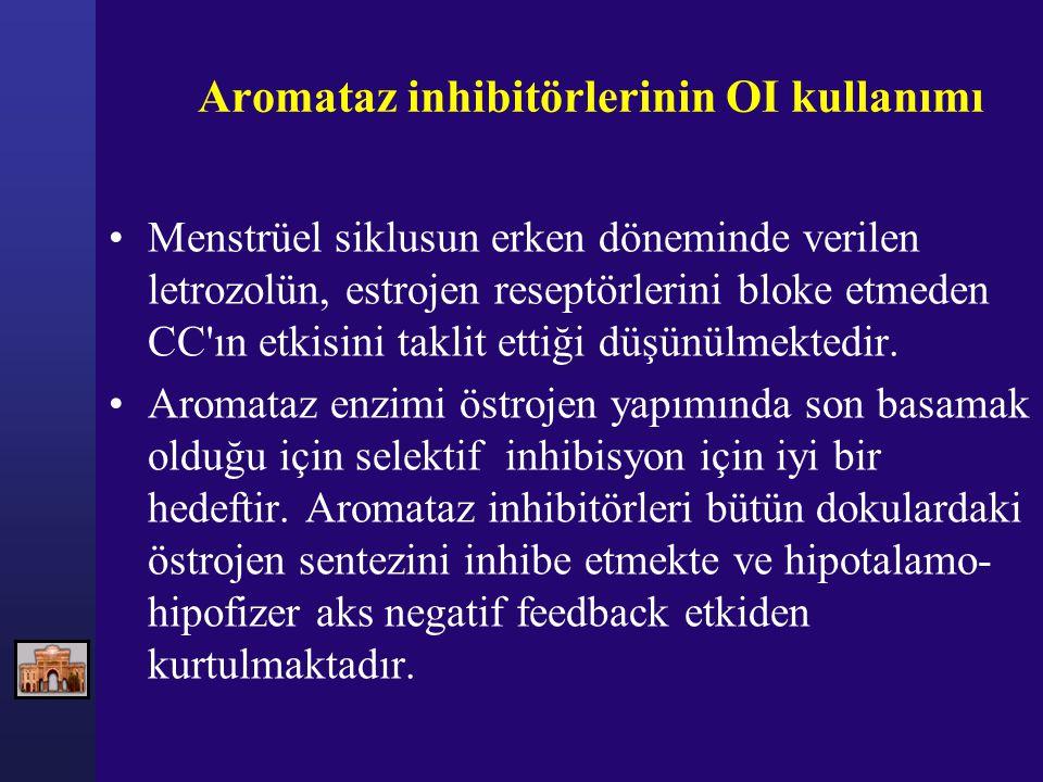 Aromataz inhibitörlerinin OI kullanımı
