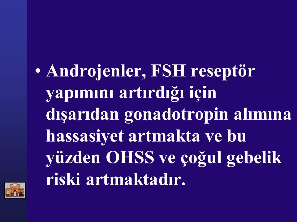 Androjenler, FSH reseptör yapımını artırdığı için dışarıdan gonadotropin alımına hassasiyet artmakta ve bu yüzden OHSS ve çoğul gebelik riski artmaktadır.