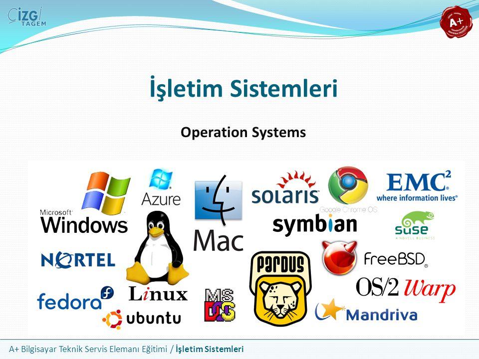İşletim Sistemleri Operation Systems Fon müziği