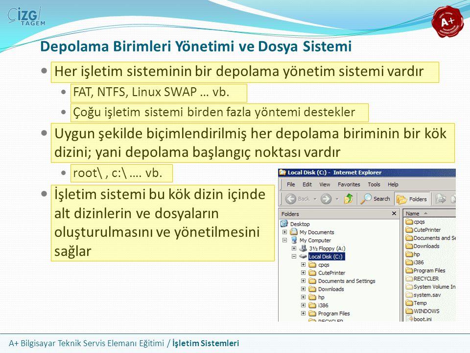 Depolama Birimleri Yönetimi ve Dosya Sistemi