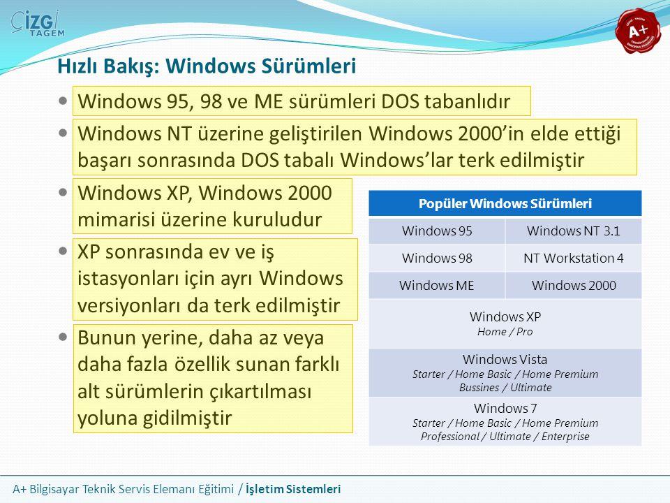 Hızlı Bakış: Windows Sürümleri