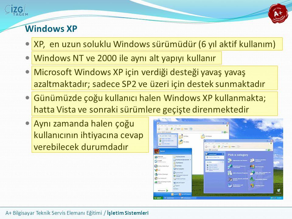 Windows XP XP, en uzun soluklu Windows sürümüdür (6 yıl aktif kullanım) Windows NT ve 2000 ile aynı alt yapıyı kullanır.