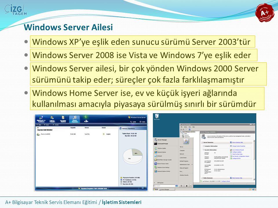 Windows Server Ailesi Windows XP'ye eşlik eden sunucu sürümü Server 2003'tür. Windows Server 2008 ise Vista ve Windows 7'ye eşlik eder.