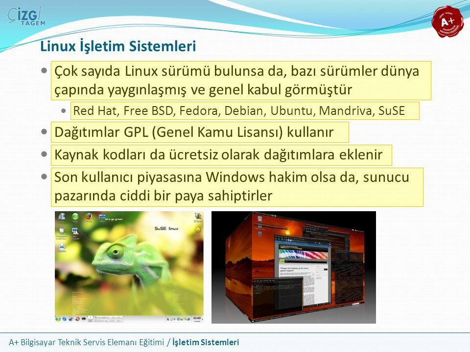 Linux İşletim Sistemleri