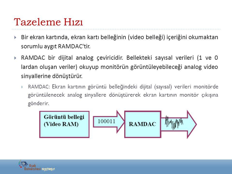 Tazeleme Hızı Bir ekran kartında, ekran kartı belleğinin (video belleği) içeriğini okumaktan sorumlu aygıt RAMDAC tir.