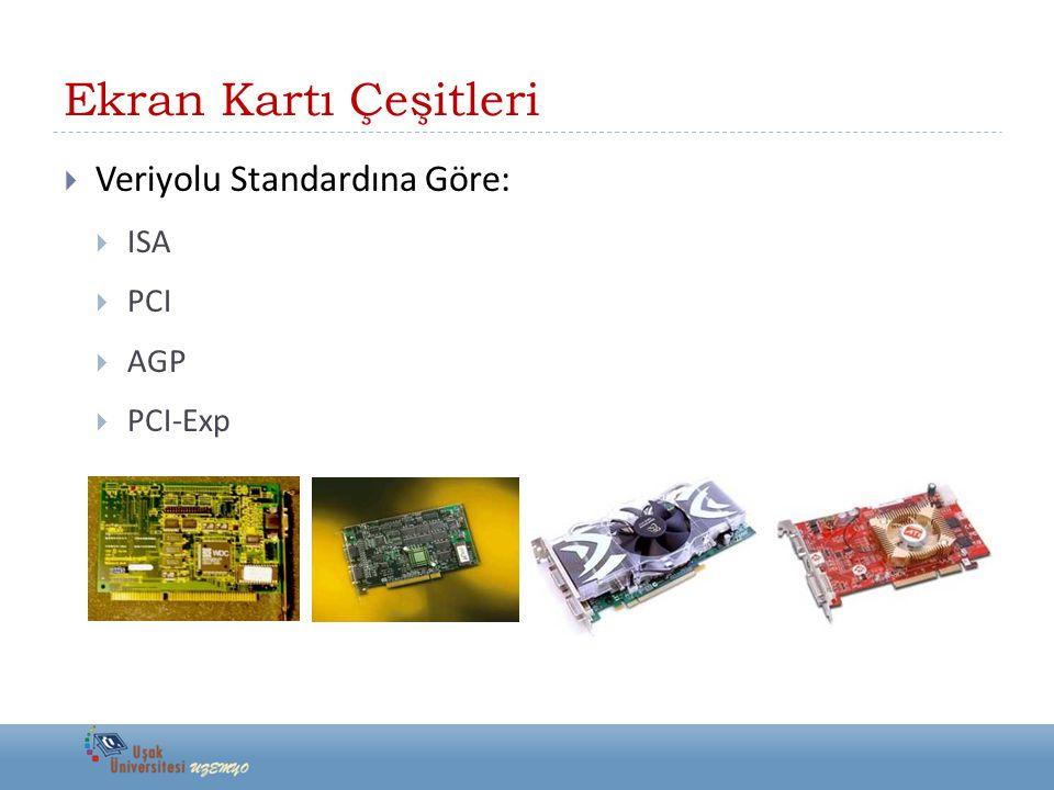 Ekran Kartı Çeşitleri Veriyolu Standardına Göre: ISA PCI AGP PCI-Exp