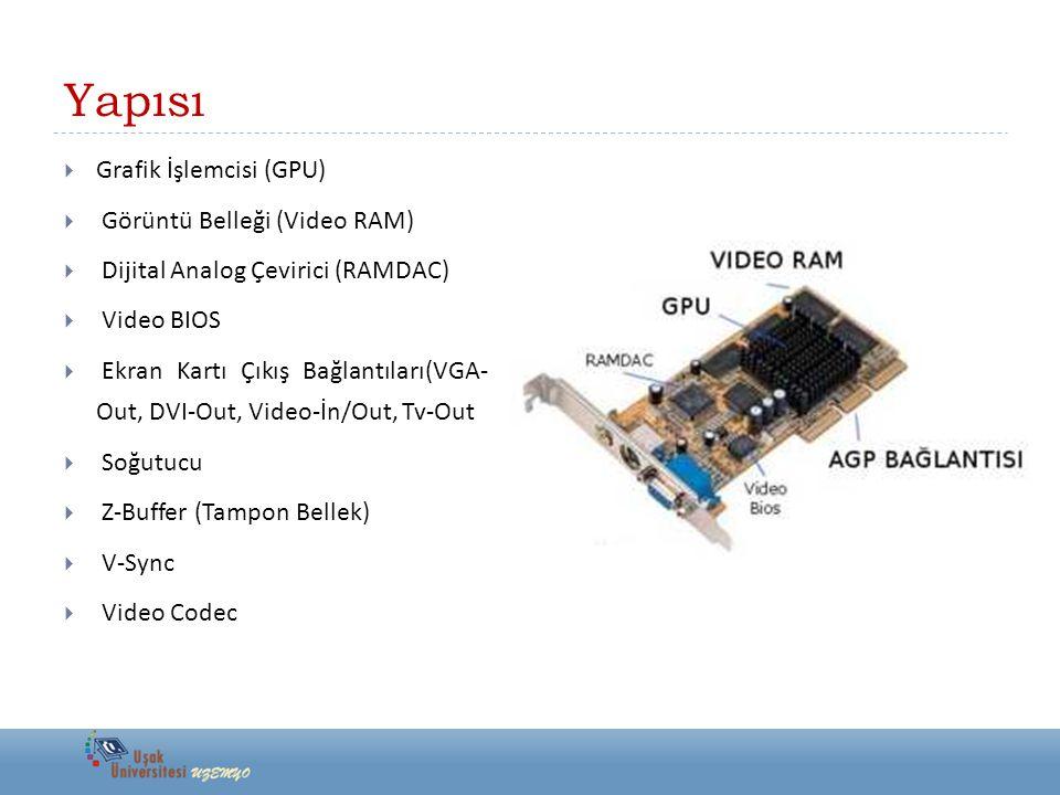 Yapısı Grafik İşlemcisi (GPU) Görüntü Belleği (Video RAM)