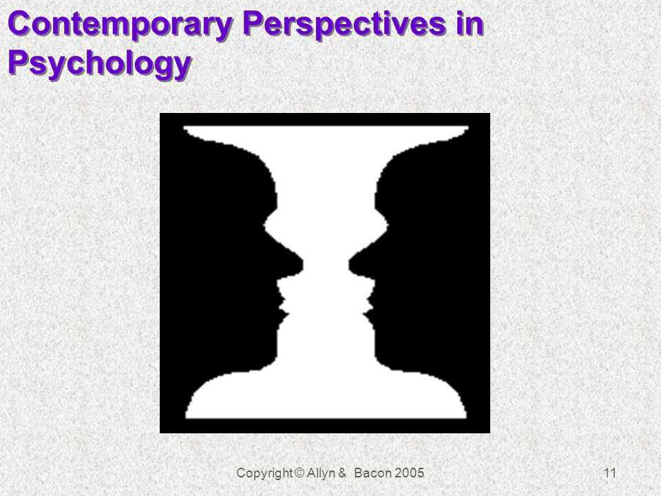 Contemporary Perspectives in Psychology
