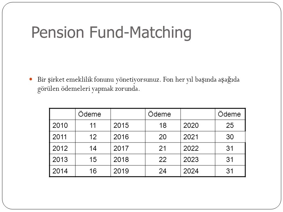 Pension Fund-Matching
