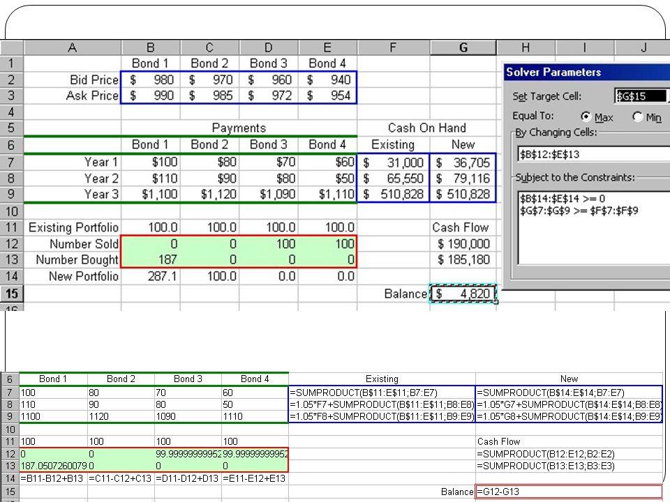 Excel Modeli
