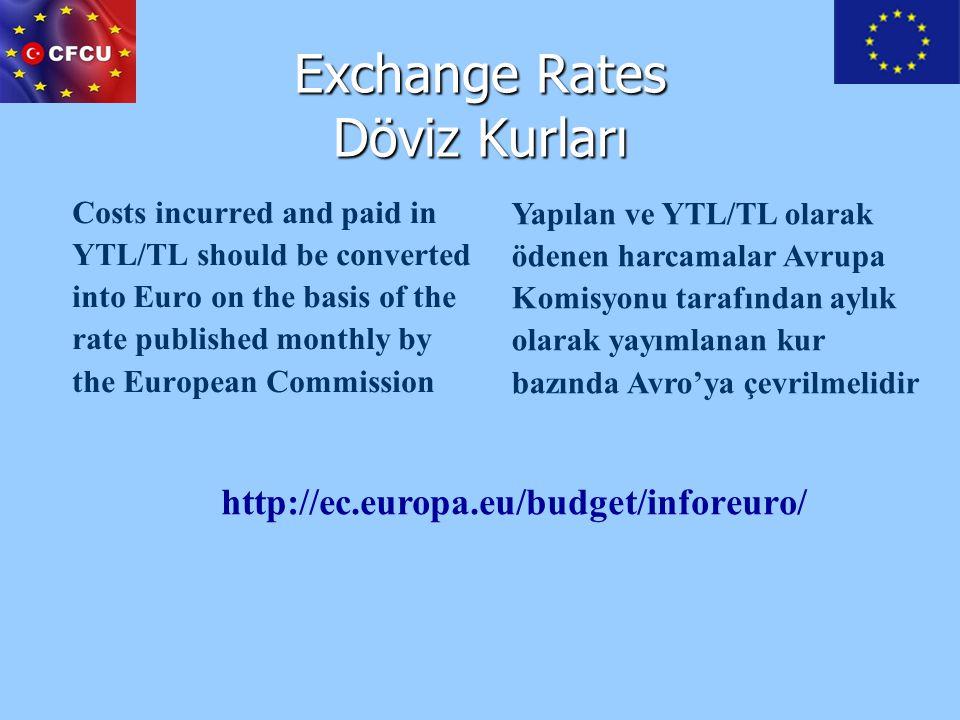 Exchange Rates Döviz Kurları