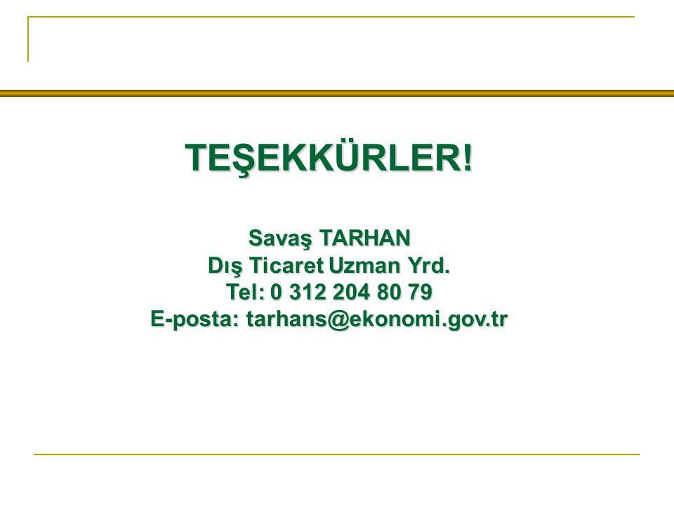 E-posta: tarhans@ekonomi.gov.tr