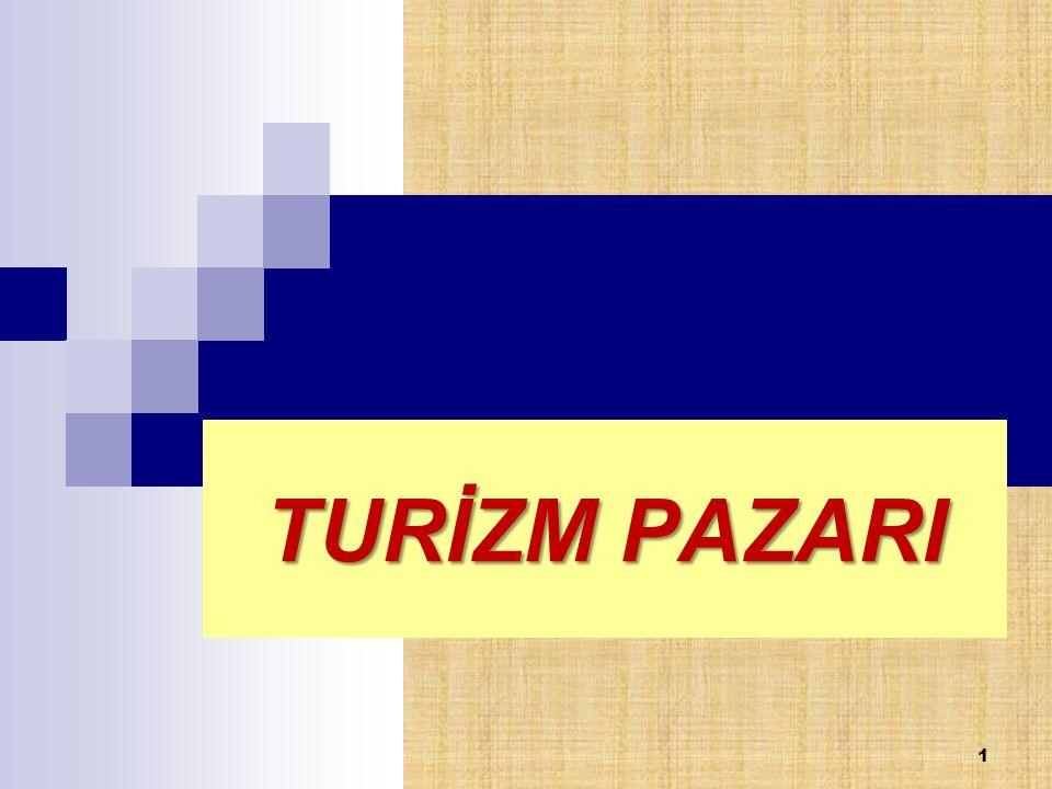 TURİZM PAZARI