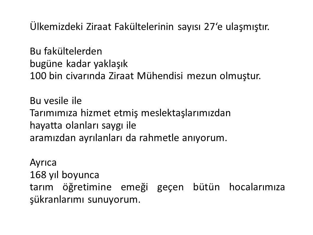 Ülkemizdeki Ziraat Fakültelerinin sayısı 27'e ulaşmıştır.