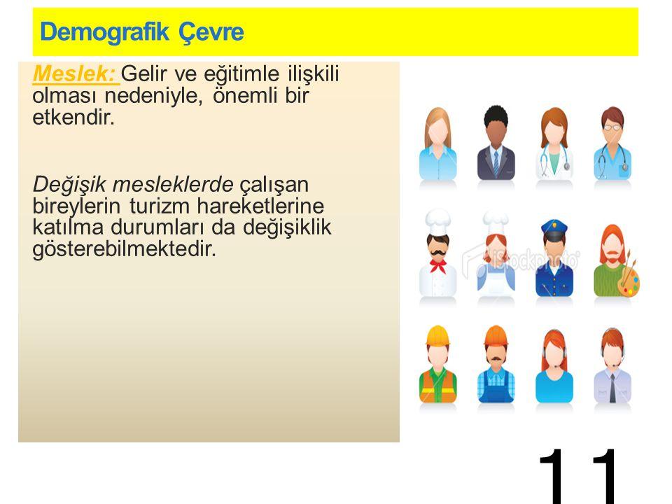 Demografik Çevre Meslek: Gelir ve eğitimle ilişkili olması nedeniyle, önemli bir etkendir.