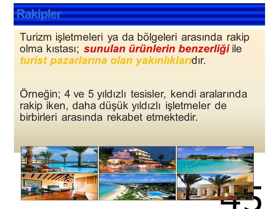 Rakipler Turizm işletmeleri ya da bölgeleri arasında rakip olma kıstası; sunulan ürünlerin benzerliği ile turist pazarlarına olan yakınlıklarıdır.