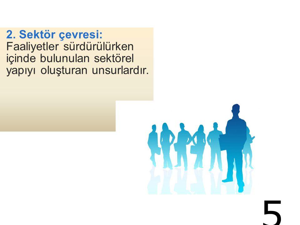 2. Sektör çevresi: Faaliyetler sürdürülürken içinde bulunulan sektörel yapıyı oluşturan unsurlardır.