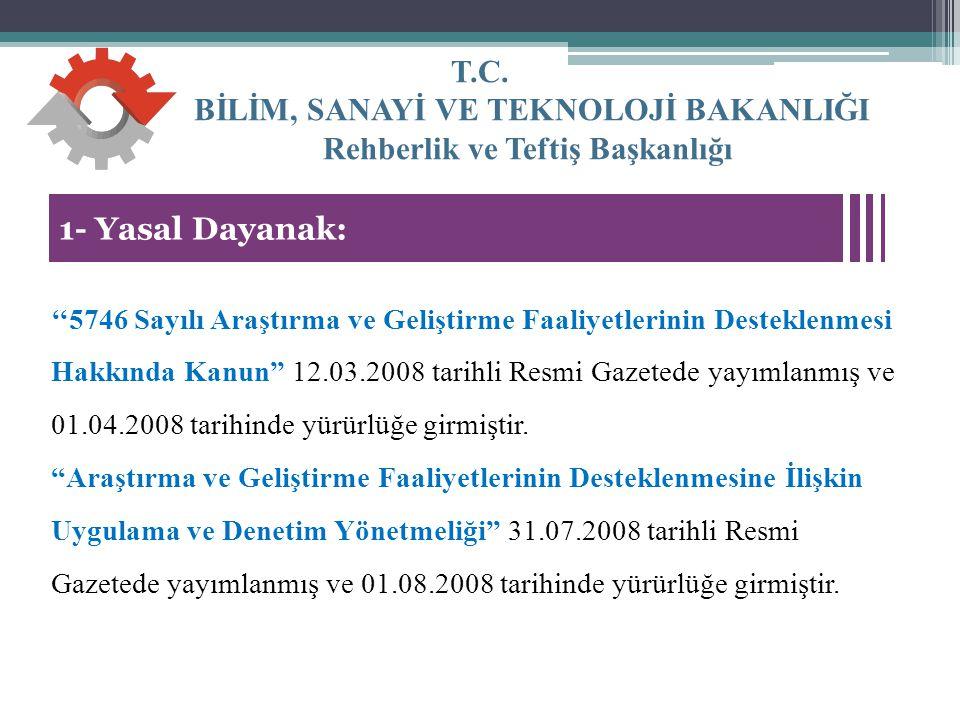 22.10.2013 T.C. BİLİM, SANAYİ VE TEKNOLOJİ BAKANLIĞI Rehberlik ve Teftiş Başkanlığı.