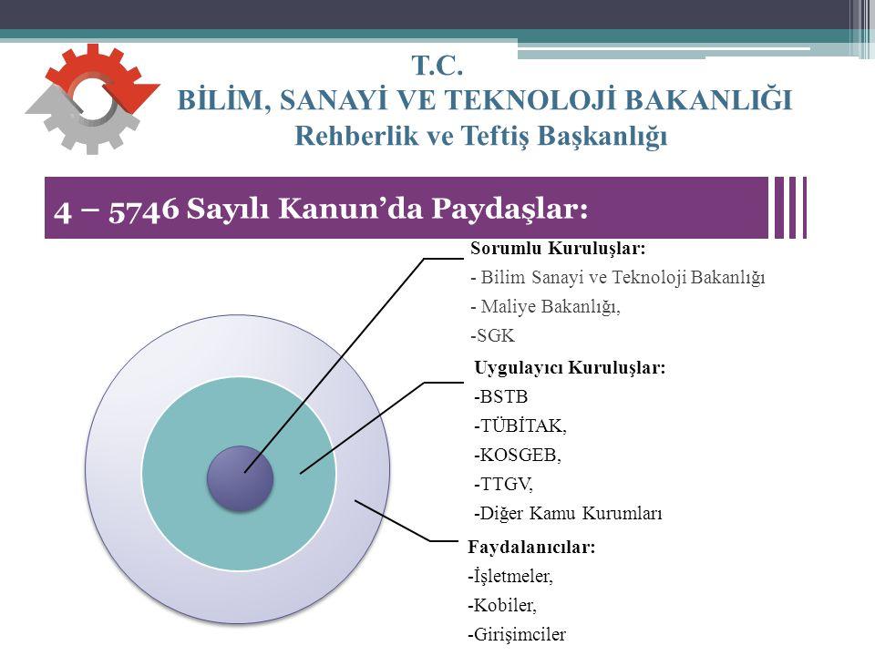 4 – 5746 Sayılı Kanun'da Paydaşlar: