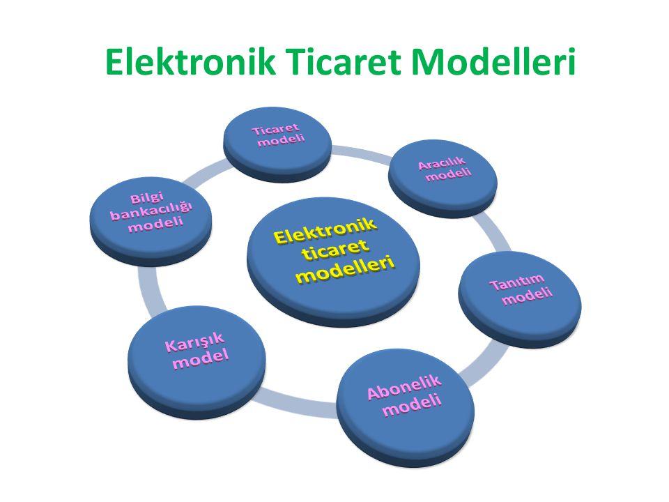 Elektronik Ticaret Modelleri